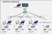 欣榮泉連鎖型視頻聯網平台