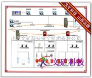 KJ36A型煤矿电力监控系统