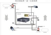 深圳市交管局停车场监管系统