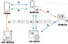 杭州微信开门系统