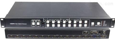 HDMI十六画面分割器