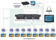 BEcontrol 同屏信息发布系统解决方案 IPAD信息发布控制系统 高清楼宇信息发布系统