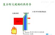 上海一防火玻璃提供防火门厂&#183