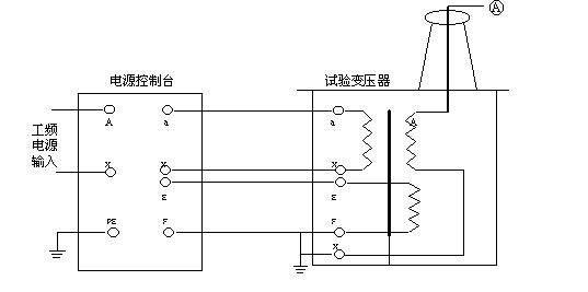 单台tqsb交直流高压试验变压器工作原理示意图