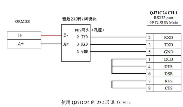 ma4820 plc 三菱 fx2n 电路
