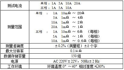 zgy-三通道10a直流电阻测试仪