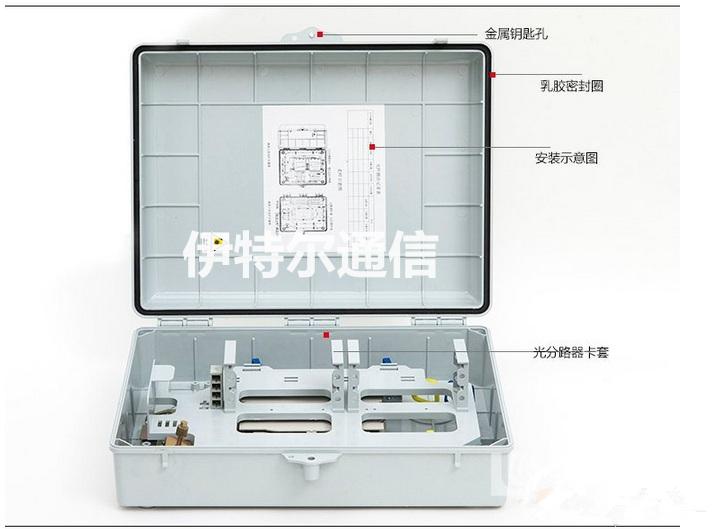 三,产品结构图(以16芯分路器箱为例)   四,箱体安装步骤