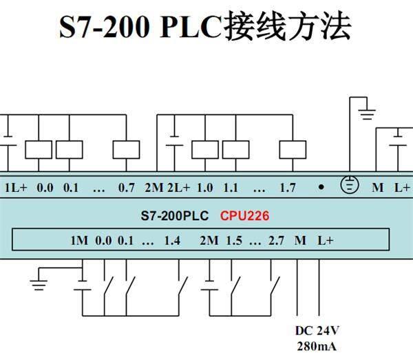 西门子cpu224xp继电器输出模块