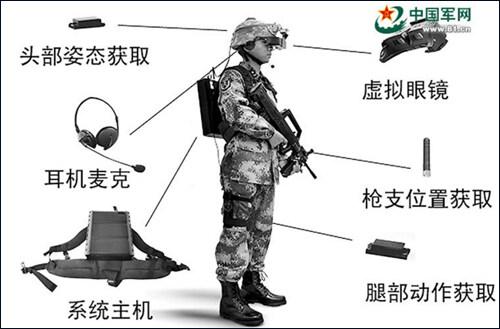 vr军事图片_揭秘各国都是如何用VR训练军队的最新中国军
