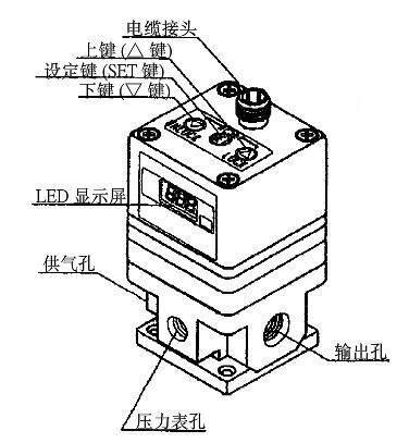 smc电气比例阀接线方法,smc比例阀价格图片