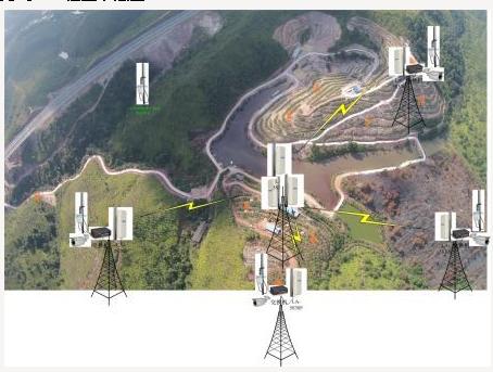 广州某森林公园无线数字视频监控系统正式运行