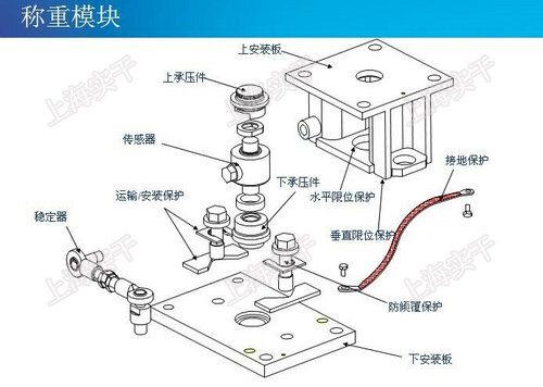 反应釜称重传感器