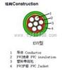 MYP0.66/1.14KV-3*16+1*10矿用屏蔽电缆