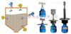 HF-ZX40,HF-ZX50,HF-ZX60阻旋式料位开关/料位控制器